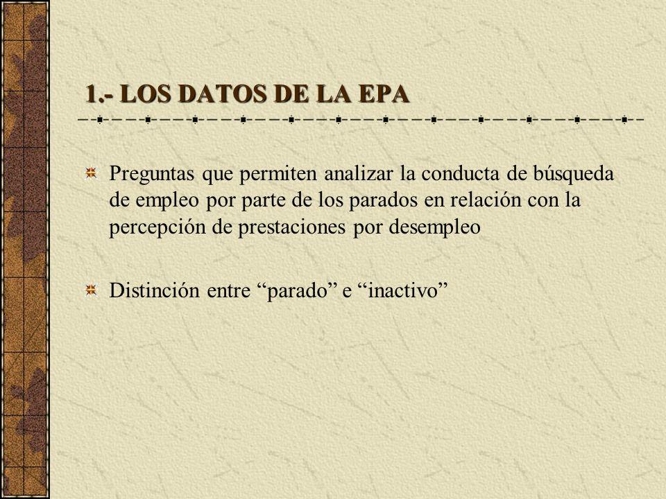 1.- LOS DATOS DE LA EPA Preguntas que permiten analizar la conducta de búsqueda de empleo por parte de los parados en relación con la percepción de pr