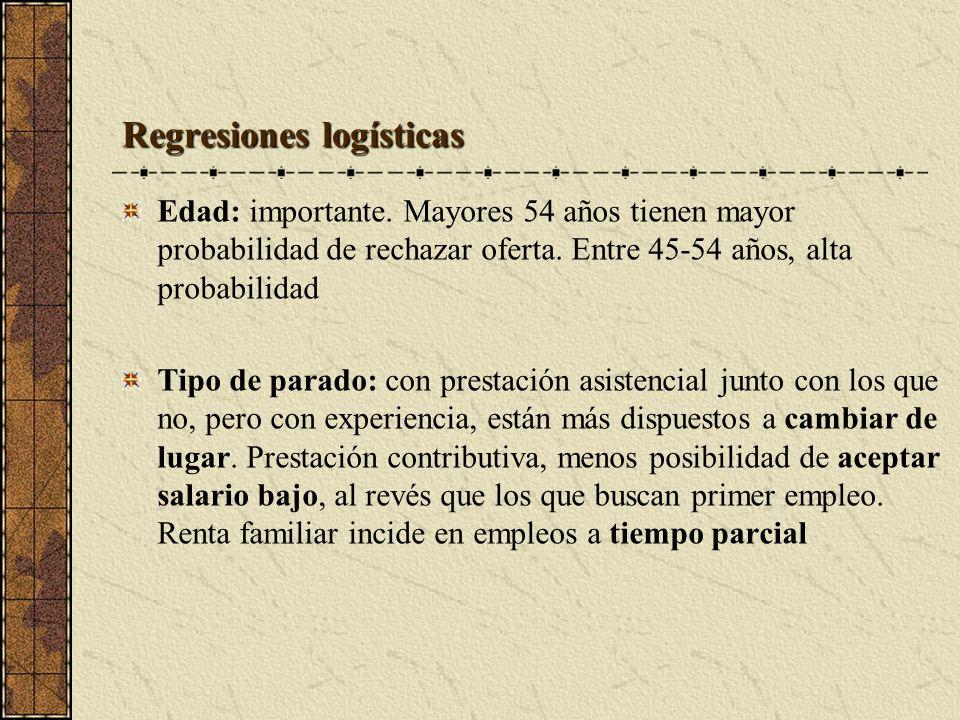 Regresiones logísticas Edad: importante. Mayores 54 años tienen mayor probabilidad de rechazar oferta. Entre 45-54 años, alta probabilidad Tipo de par