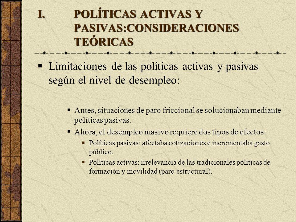 I.POLÍTICAS ACTIVAS Y PASIVAS:CONSIDERACIONES TEÓRICAS En paro masivo las únicas POLÍTICAS ACTIVAS justificadas son las destinadas a la creación de empleo.