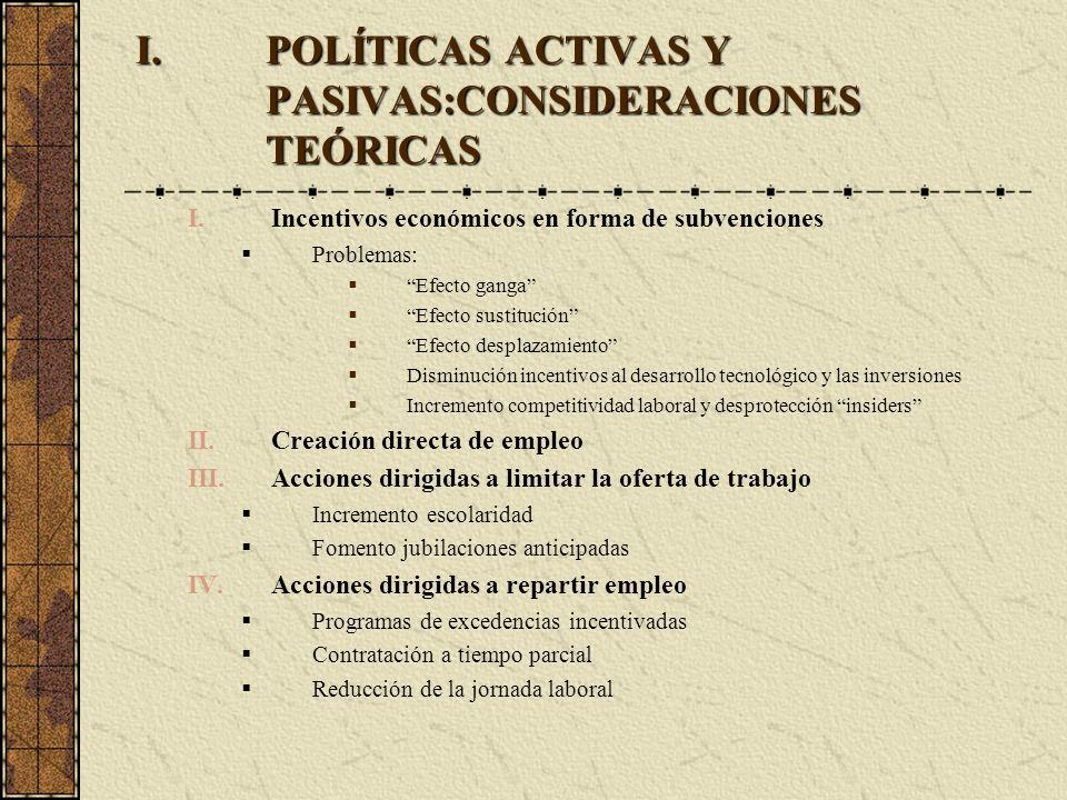 I.POLÍTICAS ACTIVAS Y PASIVAS:CONSIDERACIONES TEÓRICAS I.Incentivos económicos en forma de subvenciones Problemas: Efecto ganga Efecto sustitución Efe