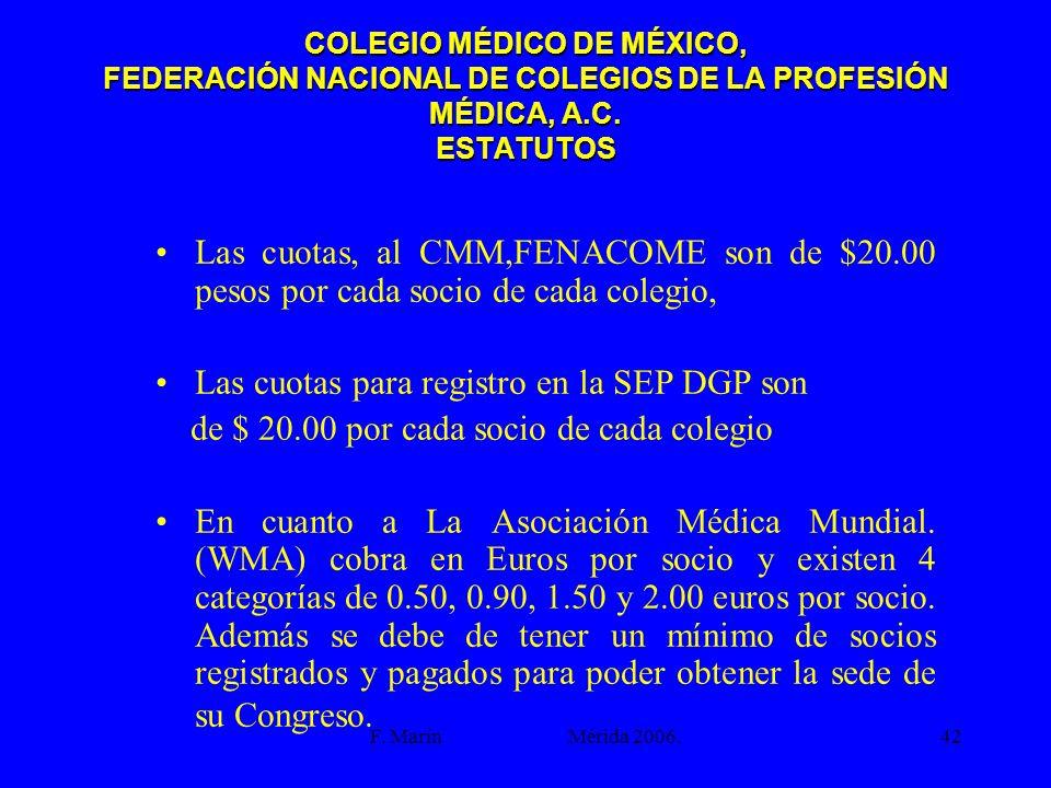 F. Marín Mérida 2006.42 COLEGIO MÉDICO DE MÉXICO, FEDERACIÓN NACIONAL DE COLEGIOS DE LA PROFESIÓN MÉDICA, A.C. ESTATUTOS Las cuotas, al CMM,FENACOME s