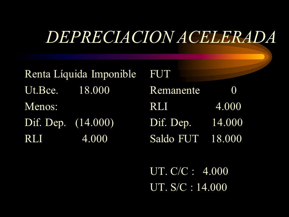 DEPRECIACION ACELERADA Renta Líquida Imponible Ut.Bce. 18.000 Menos: Dif. Dep. (14.000) RLI 4.000 FUT Remanente 0 RLI 4.000 Dif. Dep. 14.000 Saldo FUT