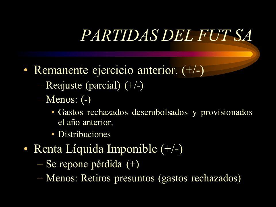 PARTIDAS DEL FUT SA Remanente ejercicio anterior. (+/-) –Reajuste (parcial) (+/-) –Menos: (-) Gastos rechazados desembolsados y provisionados el año a