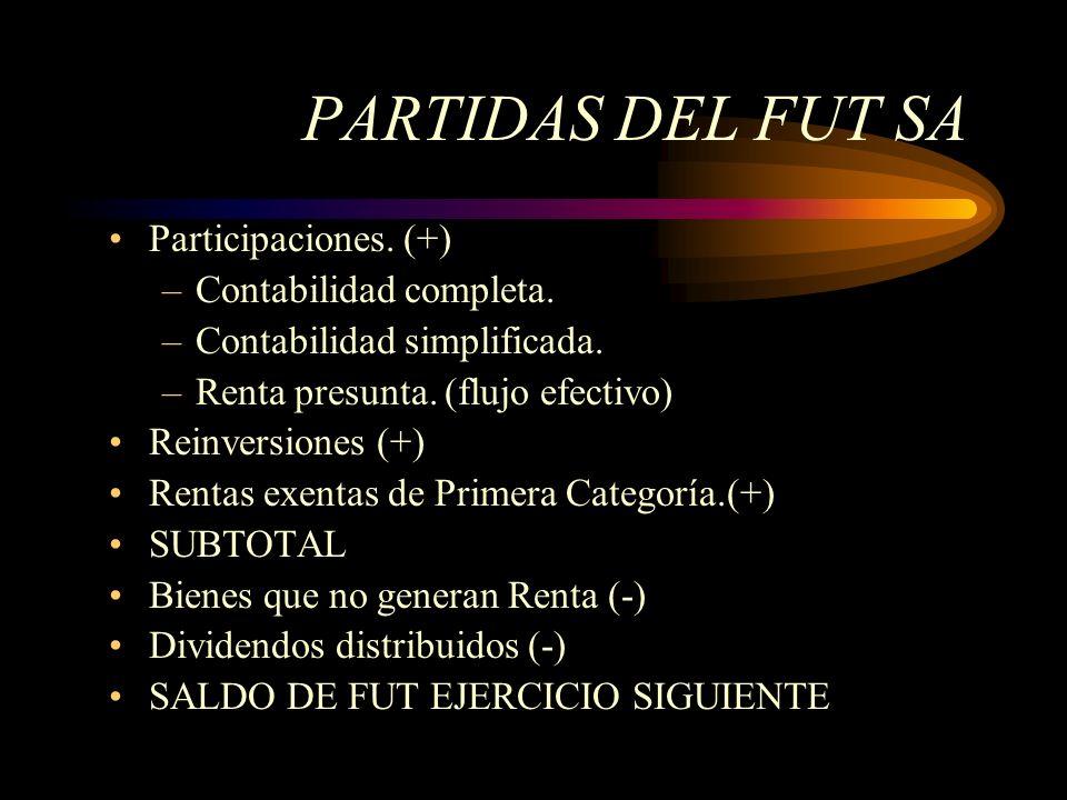 PARTIDAS DEL FUT SA Participaciones. (+) –Contabilidad completa. –Contabilidad simplificada. –Renta presunta. (flujo efectivo) Reinversiones (+) Renta