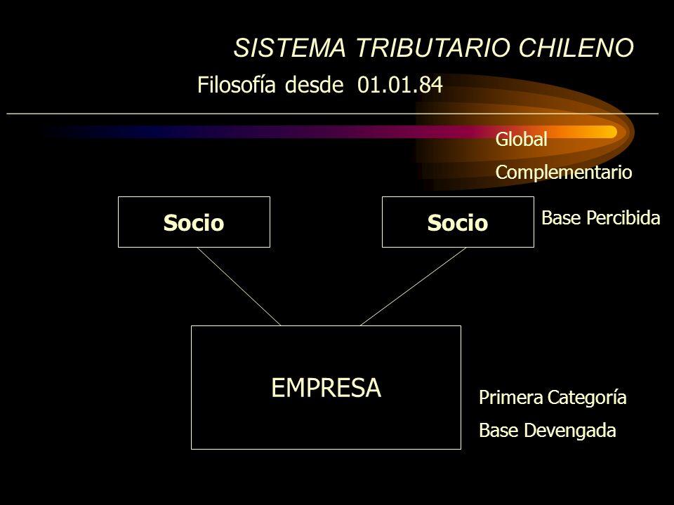 SISTEMA TRIBUTARIO CHILENO Filosofía desde 01.01.84 Socio EMPRESA Global Complementario Base Percibida Primera Categoría Base Devengada ______________