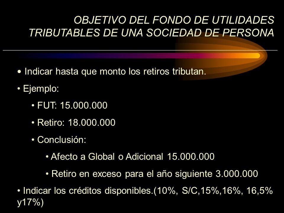 OBJETIVO DEL FONDO DE UTILIDADES TRIBUTABLES DE UNA SOCIEDAD DE PERSONA Indicar hasta que monto los retiros tributan. Ejemplo: FUT: 15.000.000 Retiro: