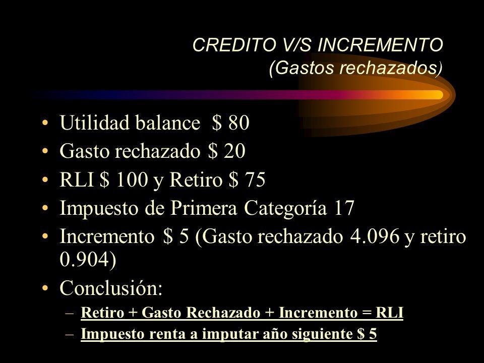CREDITO V/S INCREMENTO (Gastos rechazados ) Utilidad balance $ 80 Gasto rechazado $ 20 RLI $ 100 y Retiro $ 75 Impuesto de Primera Categoría 17 Increm