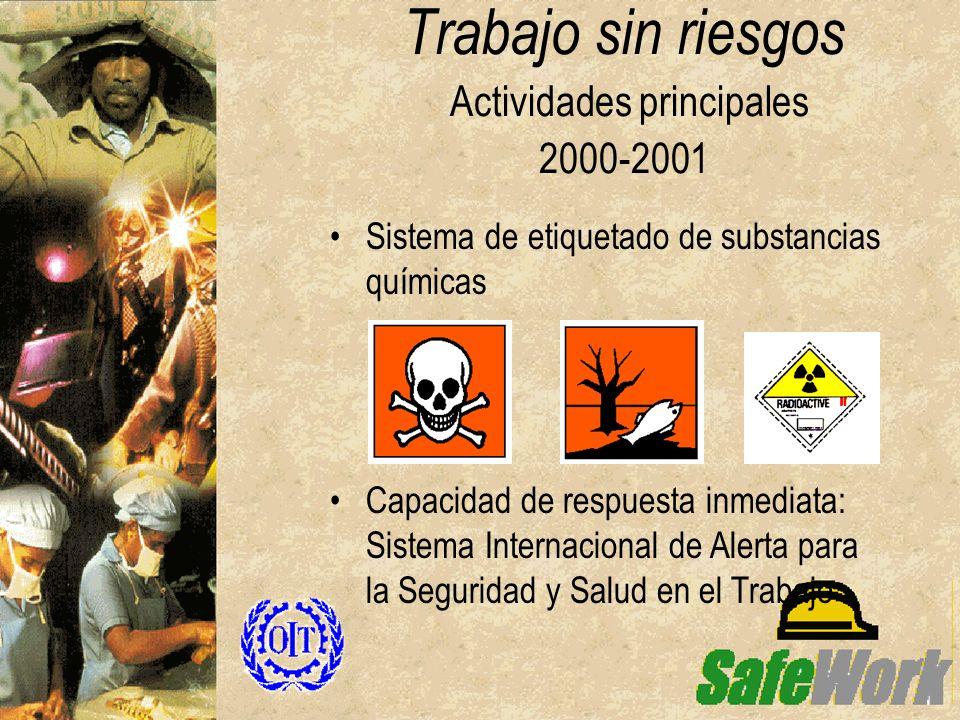 Sistema de etiquetado de substancias químicas Capacidad de respuesta inmediata: Sistema Internacional de Alerta para la Seguridad y Salud en el Trabaj