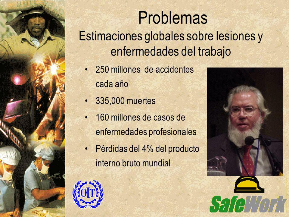 Problemas Estimaciones globales sobre lesiones y enfermedades del trabajo 250 millones de accidentes cada año 335,000 muertes 160 millones de casos de