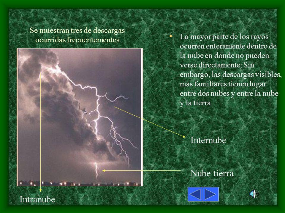 A medida que la cabecilla se acerca a la tierra, los iones con carga positiva surgen de los árboles, los edificios altos o el suelo, en forma de serpe