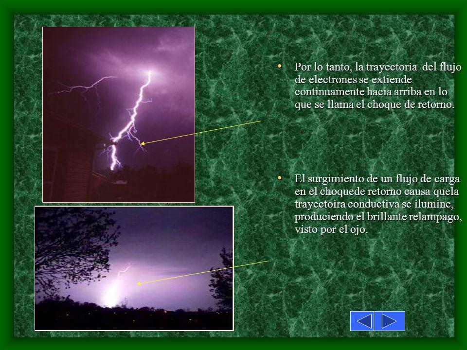 La mayor parte de los rayos ocurren enteramente dentro de la nube en donde no pueden verse directamente; Sin embargo, las descargas visibles, mas fami
