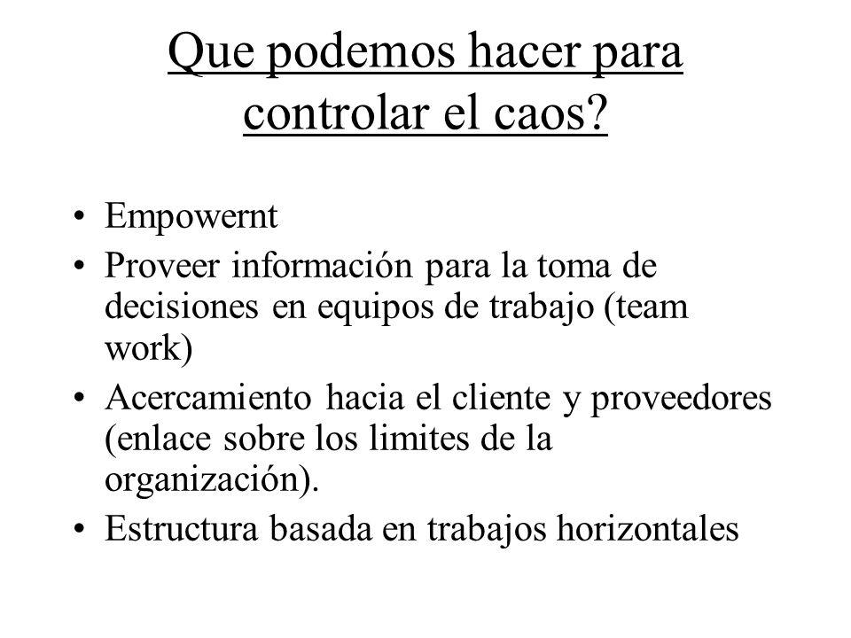 Que podemos hacer para controlar el caos? Empowernt Proveer información para la toma de decisiones en equipos de trabajo (team work) Acercamiento haci
