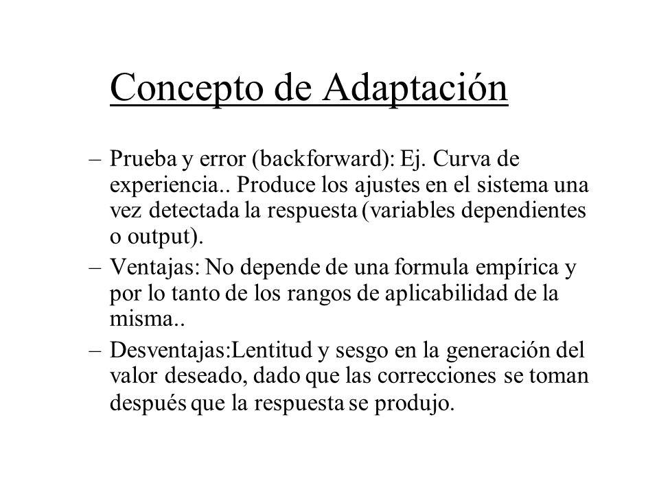 Concepto de Adaptación –Prueba y error (backforward): Ej. Curva de experiencia.. Produce los ajustes en el sistema una vez detectada la respuesta (var