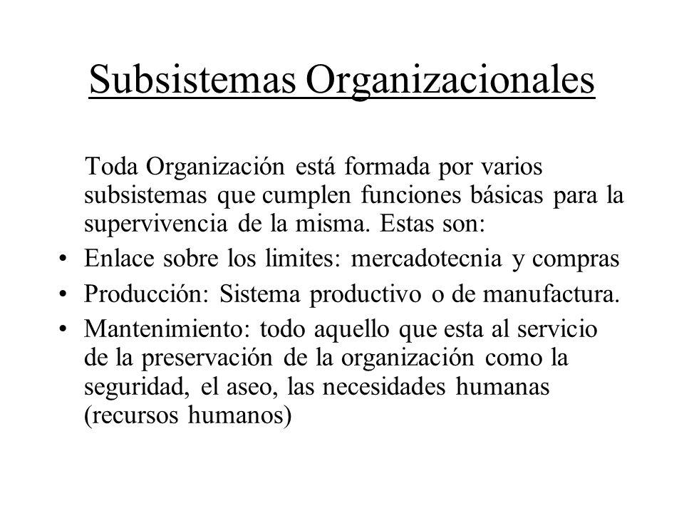 Subsistemas Organizacionales Toda Organización está formada por varios subsistemas que cumplen funciones básicas para la supervivencia de la misma. Es