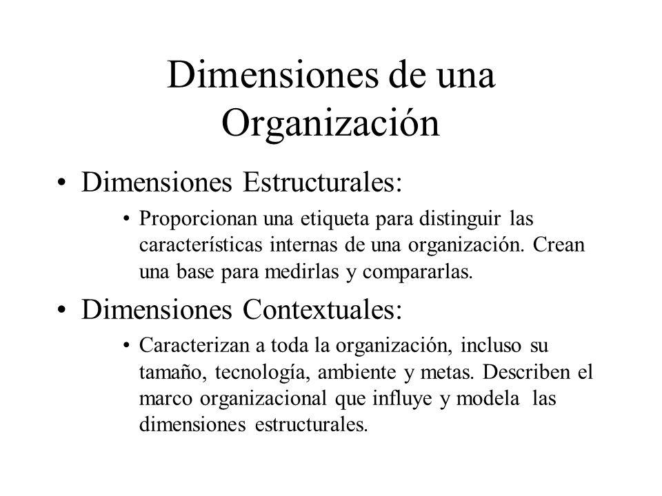 Dimensiones de una Organización Dimensiones Estructurales: Proporcionan una etiqueta para distinguir las características internas de una organización.