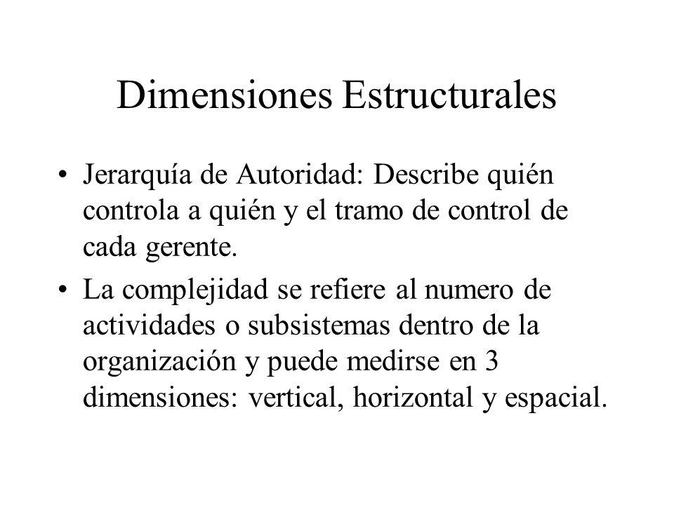 Dimensiones Estructurales Jerarquía de Autoridad: Describe quién controla a quién y el tramo de control de cada gerente. La complejidad se refiere al