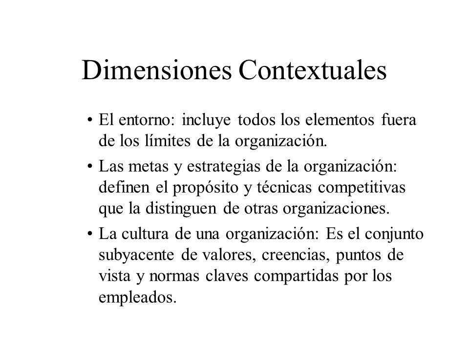 Dimensiones Contextuales El entorno: incluye todos los elementos fuera de los límites de la organización. Las metas y estrategias de la organización: