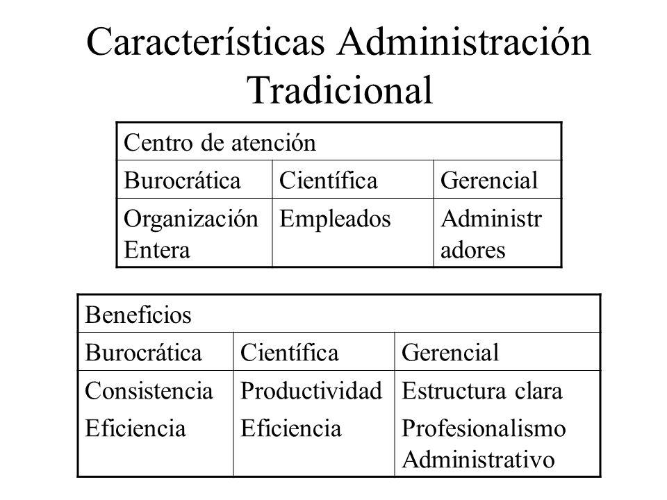 Características Administración Tradicional Centro de atención BurocráticaCientíficaGerencial Organización Entera EmpleadosAdministr adores Beneficios
