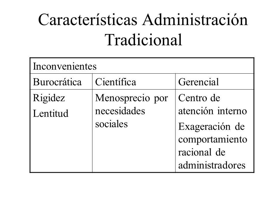 Características Administración Tradicional Inconvenientes BurocráticaCientíficaGerencial Rigidez Lentitud Menosprecio por necesidades sociales Centro