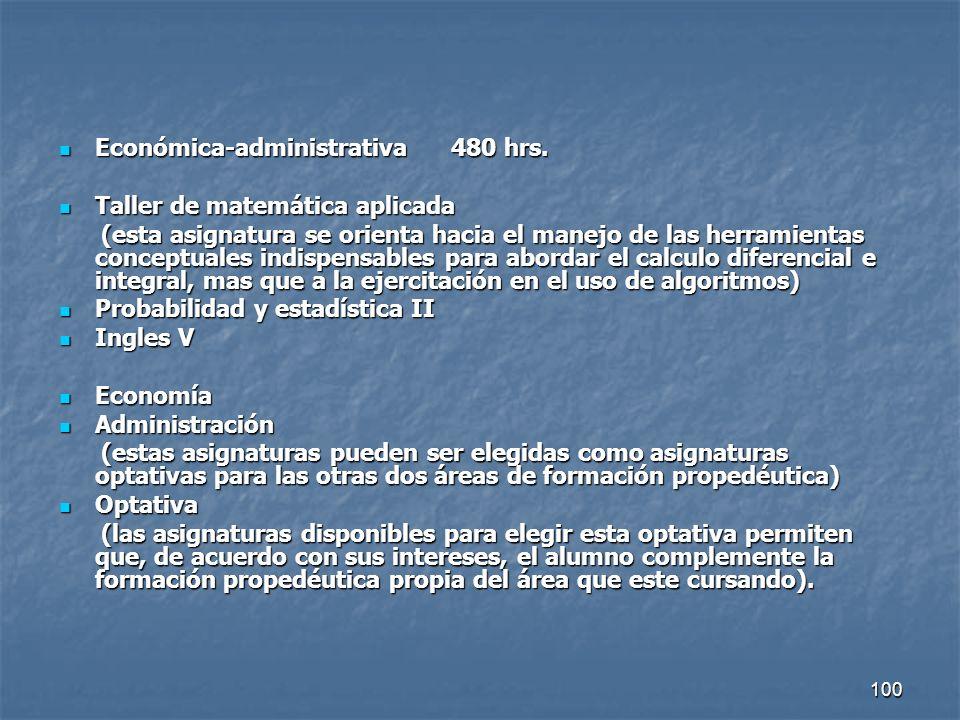 100 Económica-administrativa 480 hrs. Económica-administrativa 480 hrs. Taller de matemática aplicada Taller de matemática aplicada (esta asignatura s