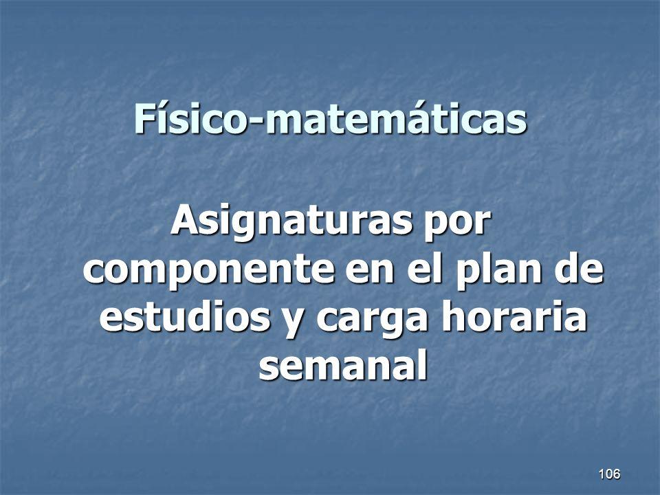 106 Físico-matemáticas Asignaturas por componente en el plan de estudios y carga horaria semanal