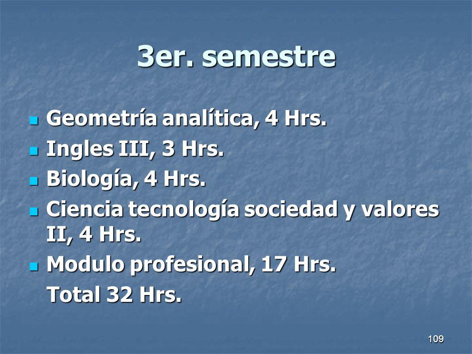 109 3er. semestre Geometría analítica, 4 Hrs. Geometría analítica, 4 Hrs. Ingles III, 3 Hrs. Ingles III, 3 Hrs. Biología, 4 Hrs. Biología, 4 Hrs. Cien