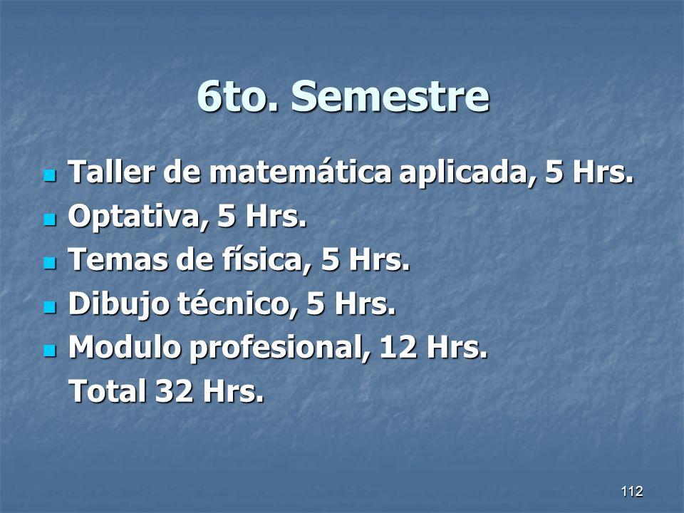112 6to. Semestre Taller de matemática aplicada, 5 Hrs. Taller de matemática aplicada, 5 Hrs. Optativa, 5 Hrs. Optativa, 5 Hrs. Temas de física, 5 Hrs