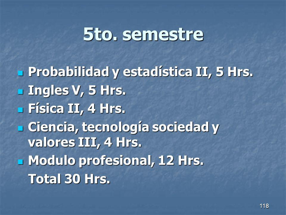 119 6to.semestre Taller de matemática aplicada, 5 Hrs.