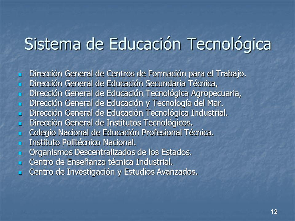 12 Sistema de Educación Tecnológica Dirección General de Centros de Formación para el Trabajo. Dirección General de Centros de Formación para el Traba
