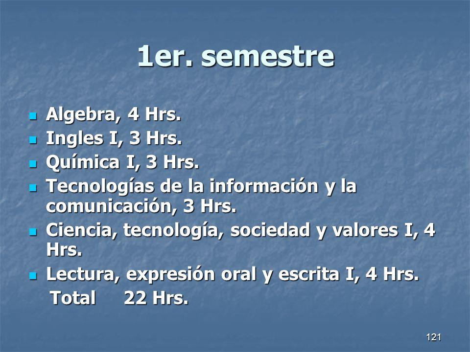 121 1er. semestre Algebra, 4 Hrs. Algebra, 4 Hrs. Ingles I, 3 Hrs. Ingles I, 3 Hrs. Química I, 3 Hrs. Química I, 3 Hrs. Tecnologías de la información