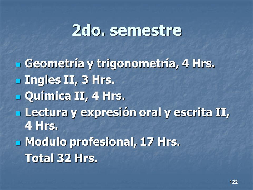 122 2do. semestre Geometría y trigonometría, 4 Hrs. Geometría y trigonometría, 4 Hrs. Ingles II, 3 Hrs. Ingles II, 3 Hrs. Química II, 4 Hrs. Química I