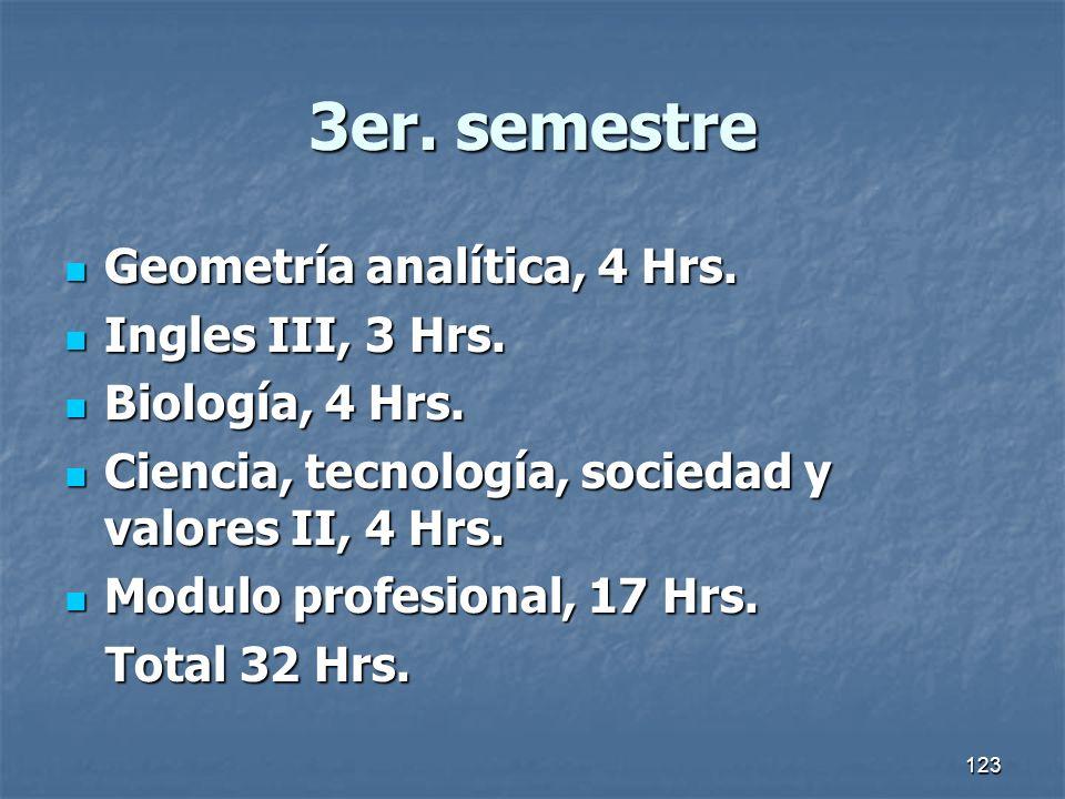 124 4to.semestre Probabilidad y estadística I, 4 Hrs.