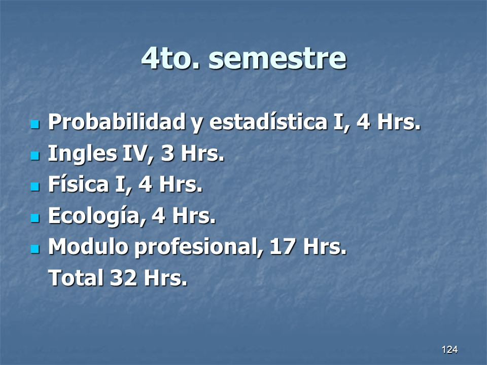 124 4to. semestre Probabilidad y estadística I, 4 Hrs. Probabilidad y estadística I, 4 Hrs. Ingles IV, 3 Hrs. Ingles IV, 3 Hrs. Física I, 4 Hrs. Físic