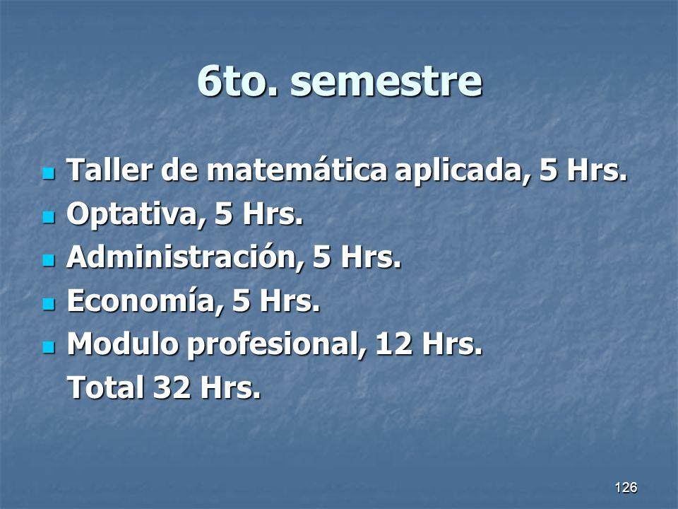 126 6to. semestre Taller de matemática aplicada, 5 Hrs. Taller de matemática aplicada, 5 Hrs. Optativa, 5 Hrs. Optativa, 5 Hrs. Administración, 5 Hrs.