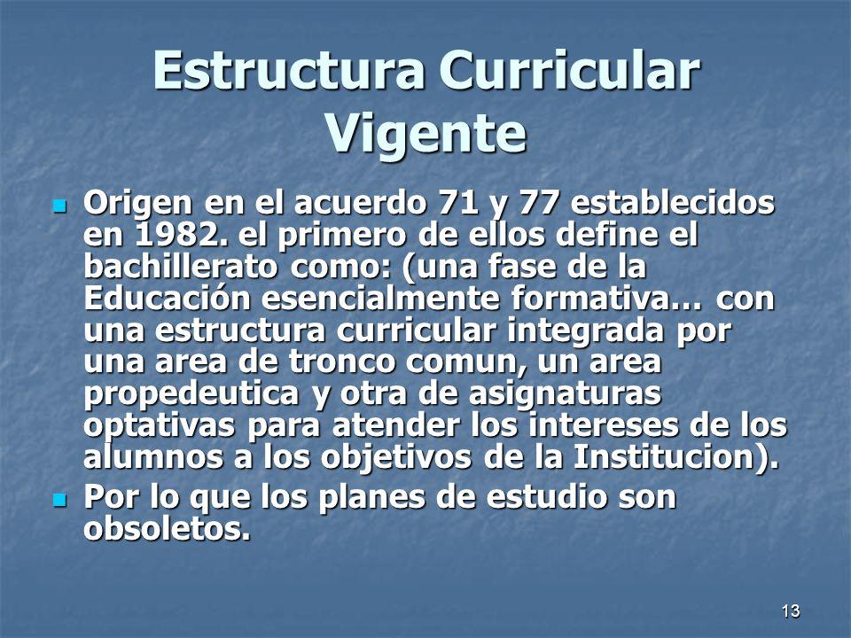13 Estructura Curricular Vigente Origen en el acuerdo 71 y 77 establecidos en 1982. el primero de ellos define el bachillerato como: (una fase de la E