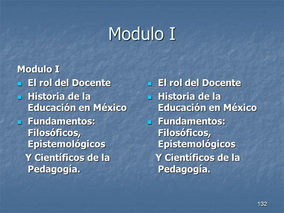 132 Modulo I El rol del Docente El rol del Docente Historia de la Educación en México Historia de la Educación en México Fundamentos: Filosóficos, Epi
