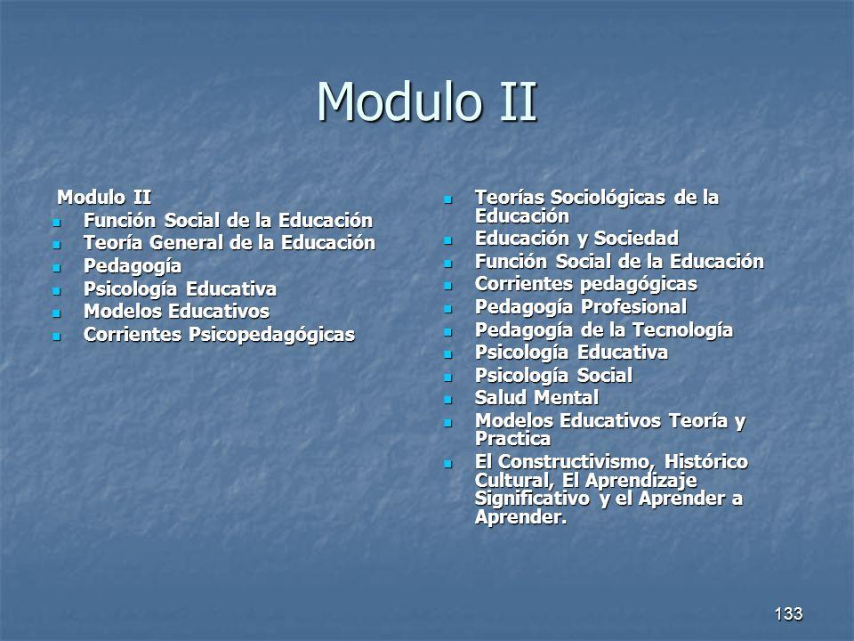 133 Modulo II Modulo II Modulo II Función Social de la Educación Función Social de la Educación Teoría General de la Educación Teoría General de la Ed