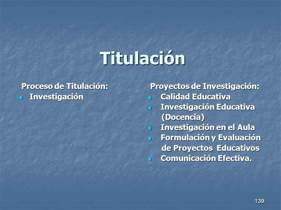 139 Titulación Proceso de Titulación: Proceso de Titulación: Investigación Investigación Proyectos de Investigación: Proyectos de Investigación: Calid