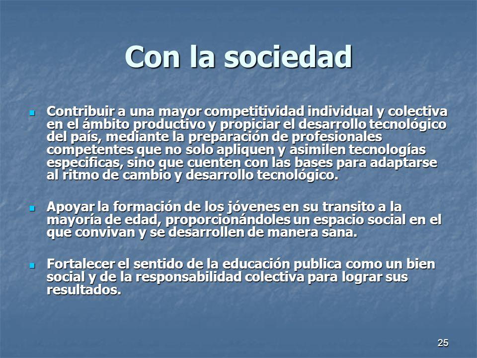 25 Con la sociedad Contribuir a una mayor competitividad individual y colectiva en el ámbito productivo y propiciar el desarrollo tecnológico del país