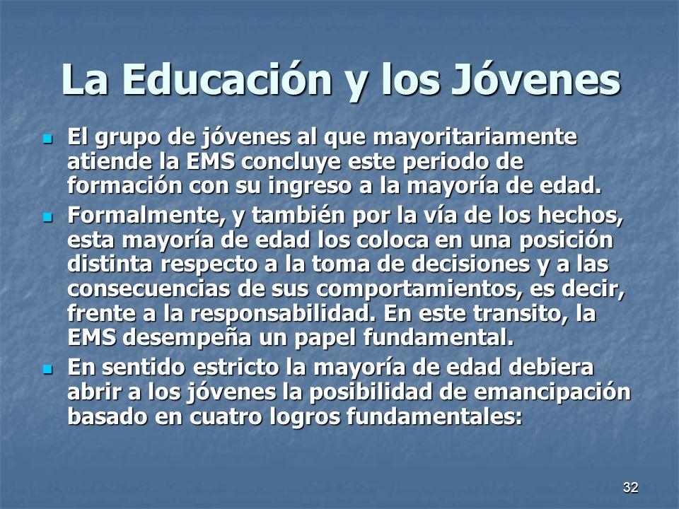 32 La Educación y los Jóvenes El grupo de jóvenes al que mayoritariamente atiende la EMS concluye este periodo de formación con su ingreso a la mayorí