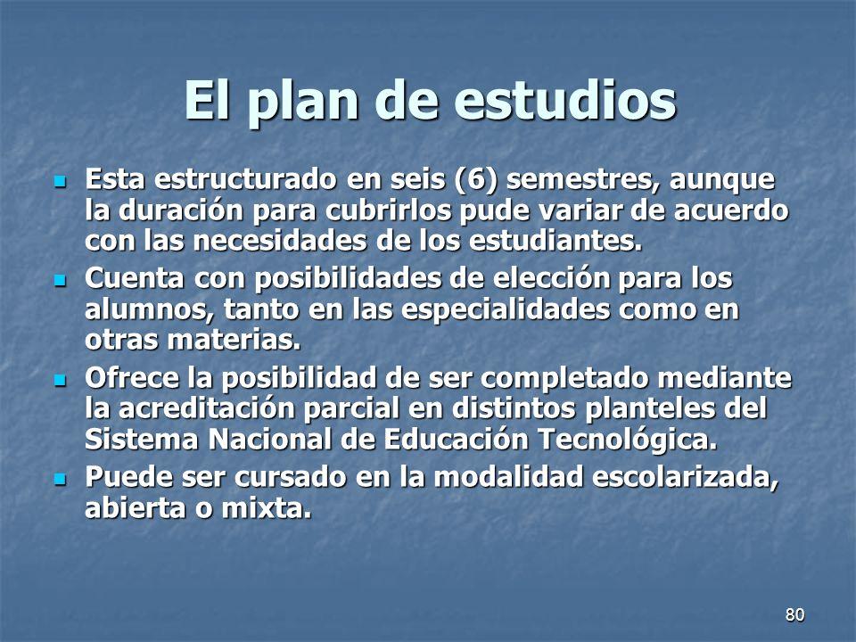80 El plan de estudios Esta estructurado en seis (6) semestres, aunque la duración para cubrirlos pude variar de acuerdo con las necesidades de los es