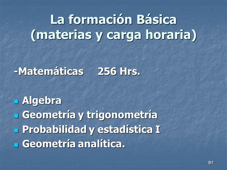 91 La formación Básica (materias y carga horaria) -Matemáticas 256 Hrs. Algebra Algebra Geometría y trigonometría Geometría y trigonometría Probabilid