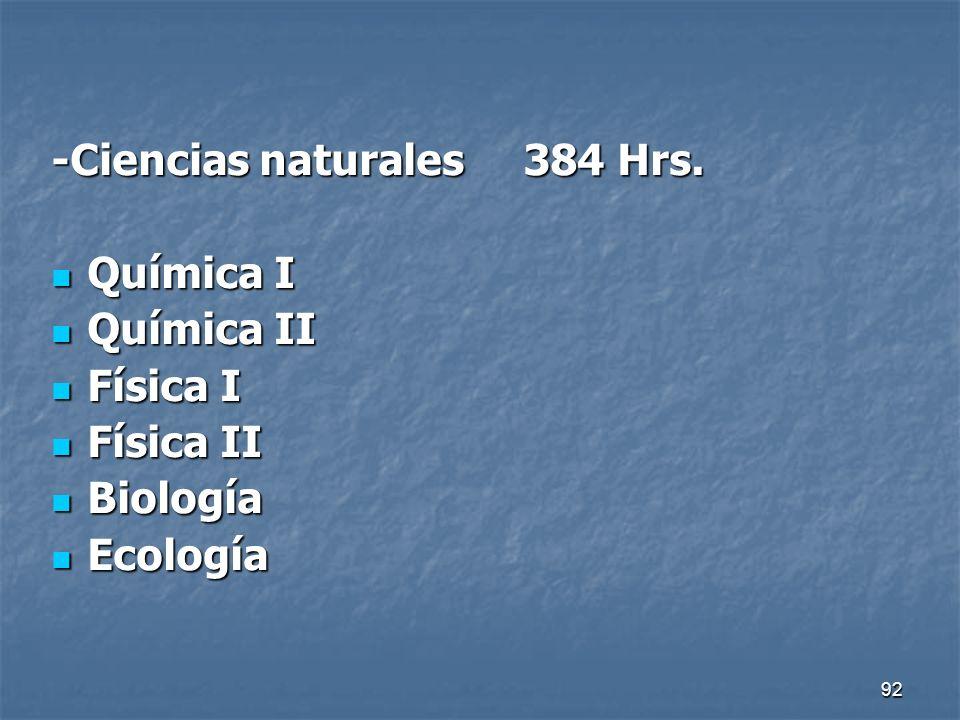 92 -Ciencias naturales 384 Hrs. Química I Química I Química II Química II Física I Física I Física II Física II Biología Biología Ecología Ecología