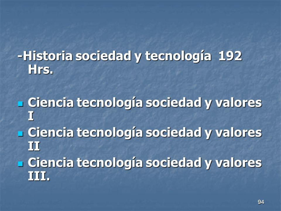 94 -Historia sociedad y tecnología 192 Hrs. Ciencia tecnología sociedad y valores I Ciencia tecnología sociedad y valores I Ciencia tecnología socieda