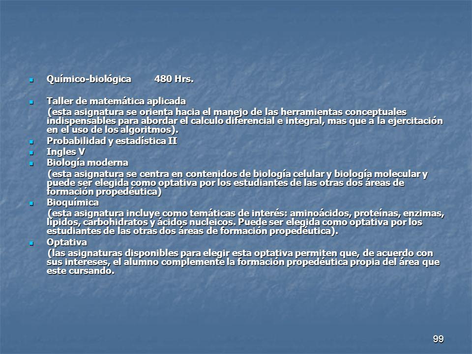 100 Económica-administrativa 480 hrs.Económica-administrativa 480 hrs.