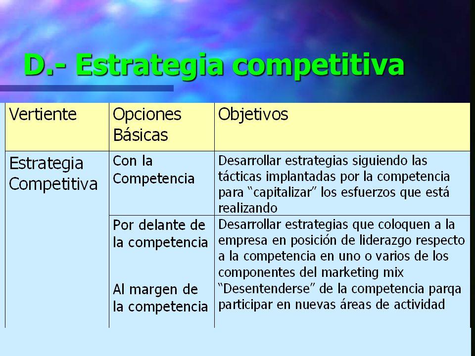 D.- Estrategia competitiva