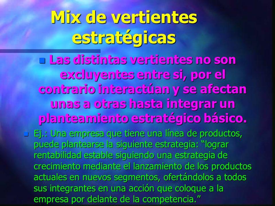 Mix de vertientes estratégicas n Las distintas vertientes no son excluyentes entre si, por el contrario interactúan y se afectan unas a otras hasta in