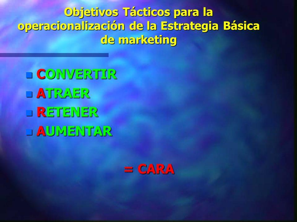 CONVERTIR n Lograr que consumidores/usuarios de los productos/servicios de la competencia se conviertan en consumidores/usuarios de nuestros productos/servicios