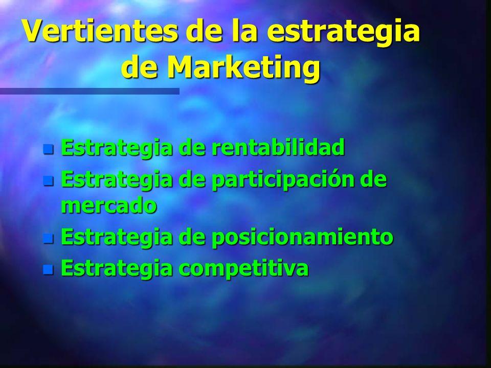 Vertientes de la estrategia de Marketing n Estrategia de rentabilidad n Estrategia de participación de mercado n Estrategia de posicionamiento n Estra