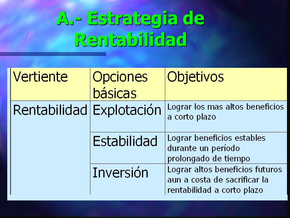 A.- Estrategia de Rentabilidad